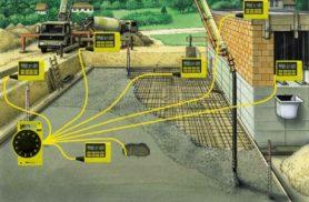 floor level survey inspection edmonton alberta